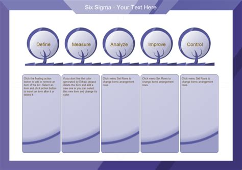 Six Sigma Analyze Free Six Sigma Analyze Templates Six Sigma Templates Free