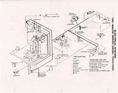 ih parts diagrams international 8100 wiring diagram international free