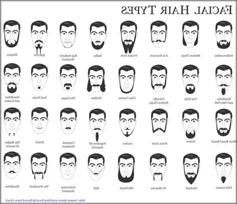 Names Of Haircuts For Long Straight Hair