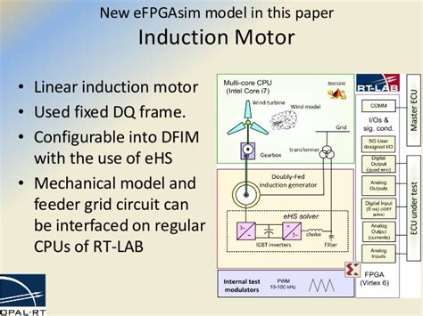 linear induction motor used in opal rt induction machine power electronic test system on fpga