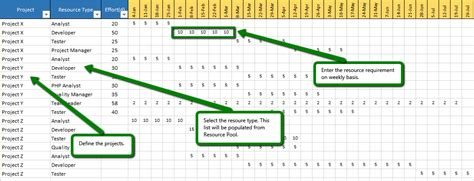 capacity management template capacity planning template excel free free
