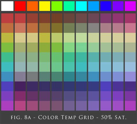 building harmonious color howard lyon and illustration
