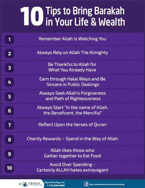 10 Tips On How To Start Working by 2824 Best Islam