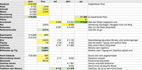 wertverlust wohnung k 252 che wertverlust berechnen home design ideen