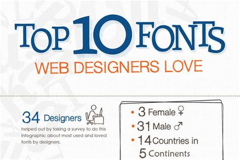 top 10 best fonts for logos and websites brandongaille