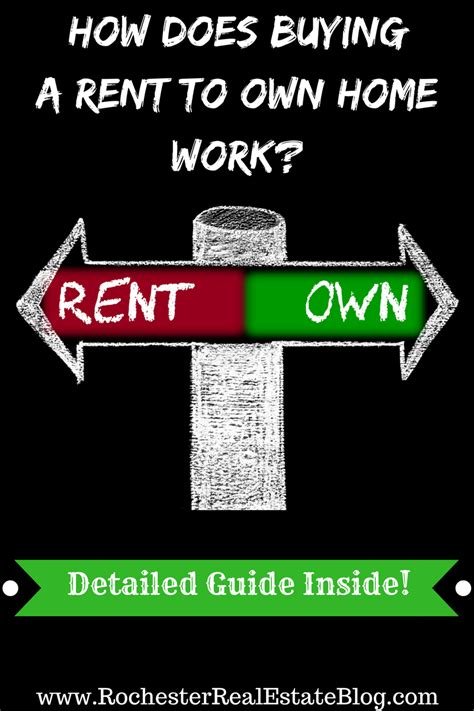 buying a rent to own house how does buying rent to own homes work in real estate