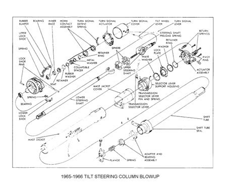 1970 gmc steering column wiring diagram schematic free