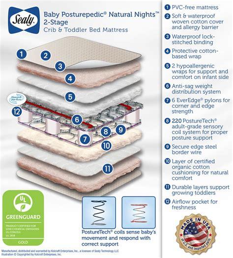 sealy posturepedic nights 2 stage crib mattress