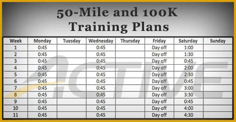 couch to ultra training plan marathon training plans schedule tips active basketball