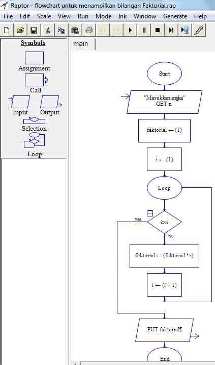 membuat flowchart segitiga flowchart untuk menilkan bilangan yang flowchart