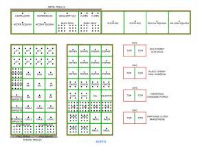 Vegetable Garden Layout Plans 301 Moved Permanently