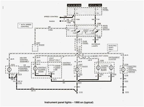 1991 ford f 150 horn wiring diagram wiring diagram manual