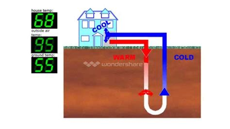 geothermal heating diy easy and cost efficient
