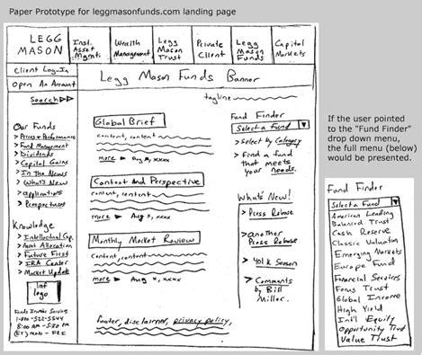 desain database secara umum ilmu informatika imk pengenalan komputer