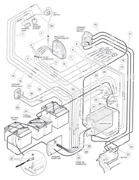 club car precedent wiring diagram 2011 club car precedent wiring diagram 48v 2011 home wiring diagrams
