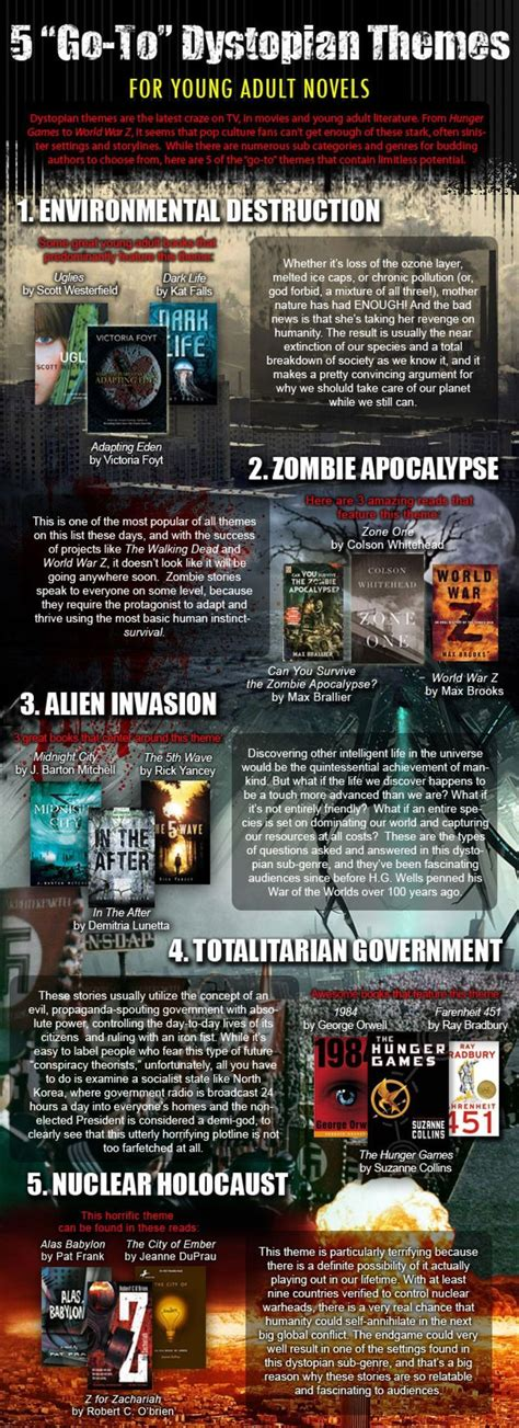 themes in dystopian literature 5 quot go to quot dystopian themes for young adult novels story