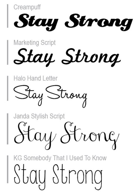 words to get tattooed on your wrist typographic tattoos i want to get a of the words