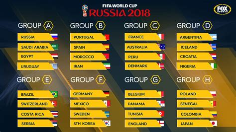 world cup 2018 groups fox sports