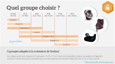 siege auto bebe a partir de quel age guide d achat de si 232 ges auto b 233 b 233 et enfants