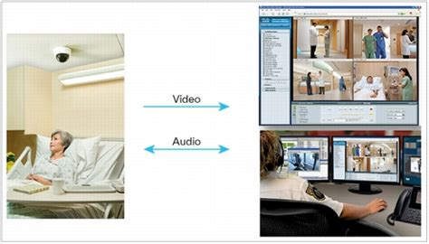 virtual patient observation: centralize monitoring of high