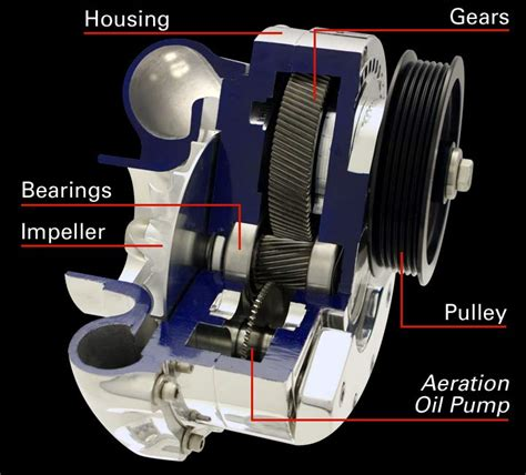 centrifugal type supercharger wikipedia