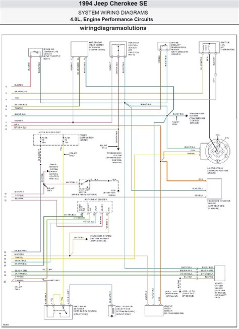 1994 jeep grand wiring diagram 39 wiring wiring diagram on a 1994 jeep grand get free
