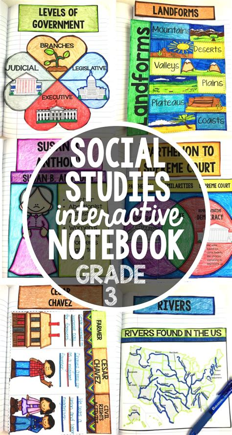 templates for studies 25 best ideas about social studies on social