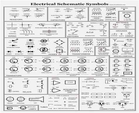 iec wiring diagram standards wiring diagram