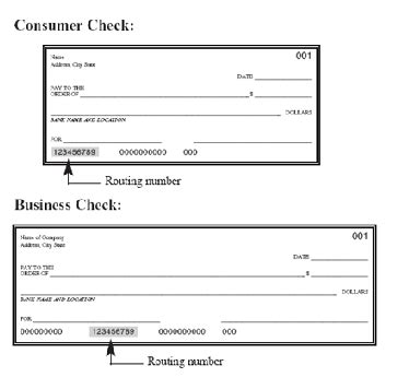 Credit Card Verification Form Bovada check processing echeck processing