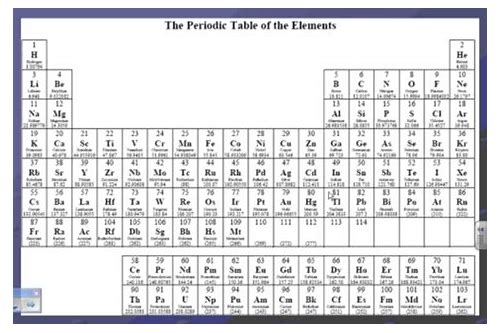 New songs 2016 hindi download mp3 ap chemistry periodic table pdf download urtaz Choice Image