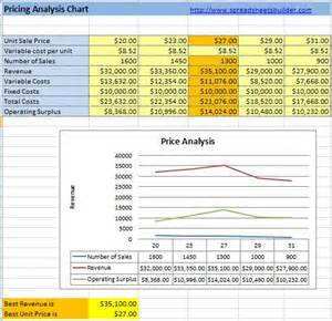 even analysis spreadsheet template pricing and breakeven spreadsheet template