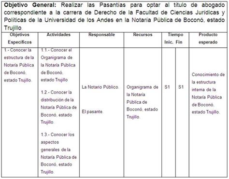 modelo de plan de trabajo institucional de toe reglamento de la ley del seguro social en materia de