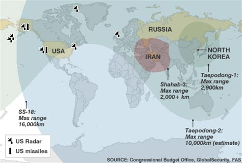 bbc news | europe | q&a: us missile defence
