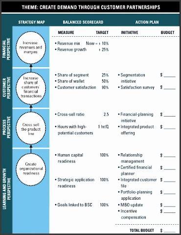 7 Organizational Change Management Plan Template Sletemplatess Sletemplatess Organizational Change Management Plan Template