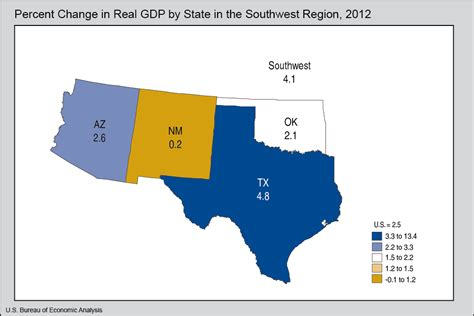 southwest state bea gross domestic product by state southwest region