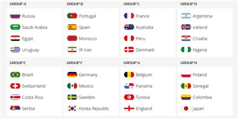 see the entire world cup groupings for russia 2018 world