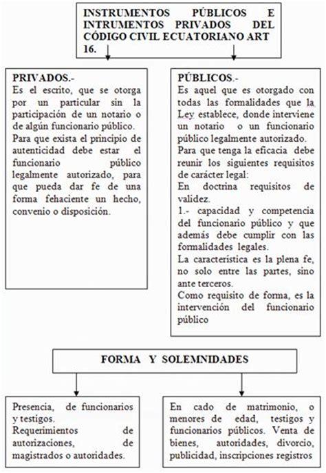 codigo de procedimiento civil en el ecuador 2016 codigo civil 2016 del edo mex apexwallpapers com