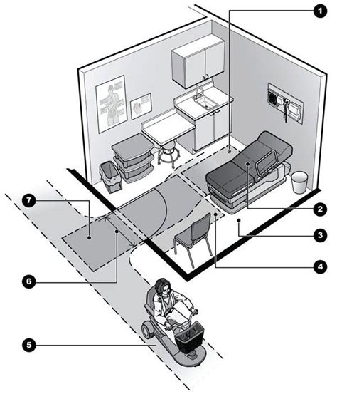 ada hotel room layout 17 best images about accessibility by design on pinterest
