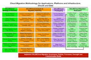 agilepath s technology innovation practice agilepath