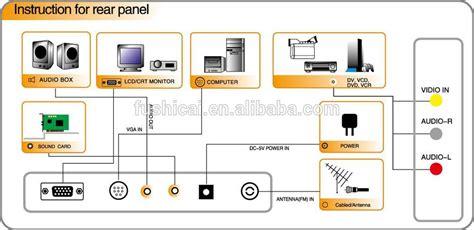 Tv Tuner Gadmei Untuk Lcd wholesale hd lcd tv tuner box pal ntsc secam enlish menu alibaba