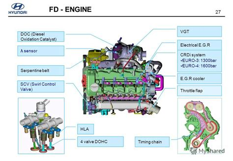 28 hyundai accent crdi wiring diagram jvohnny