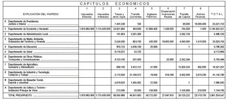 refrendo 2016 estado de mxico refrendo 2016 estado de mxico pdf refrendo de tenencia
