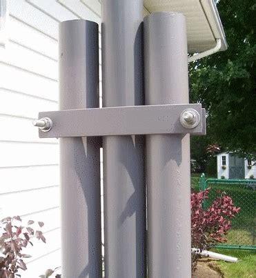 Pipa Besi Buat Antena pondasi tiang antena gado gado