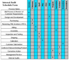 sle audit report template iso audit report template