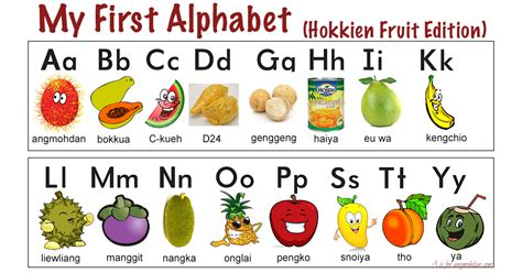 fruit 4 letter word fruit beginning with letter i pictures to pin on