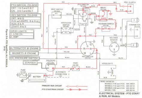 wiring diagram of a cub cadet 2160 pto switch readingrat net