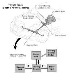 05 saturn vue wiring diagram 05 saturn free wiring diagrams