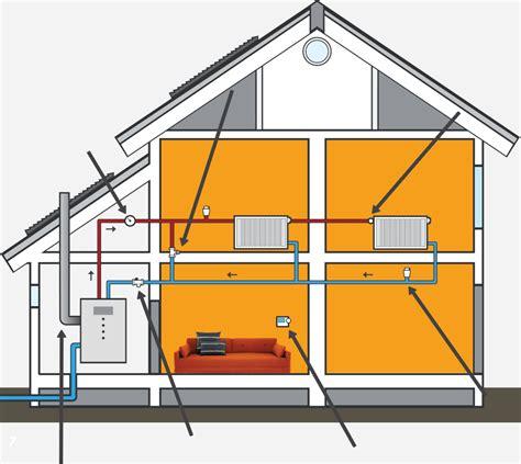 installation de devis installation ou remplacement chaudi 232 re et radiateur 224 bordeaux dogaray services