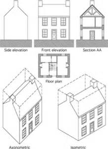 Types Of Architectural Plans standard views used in architects drawings