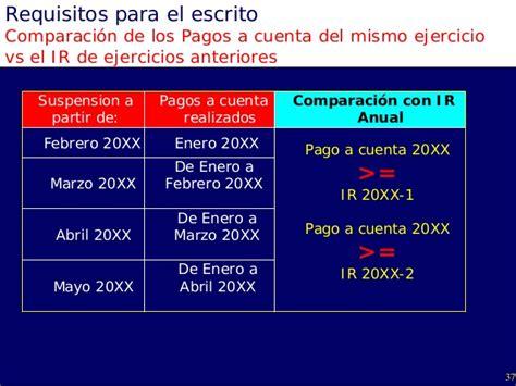 pago a cuenta impuesto a la renta enero 2016 pagos a cuenta del impuesto a la renta a partir de 2013